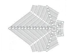gráfico da manta do apego de ursinho
