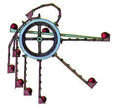 Perpetual Motion Machine villard de honnecourt's perpetual motion ...