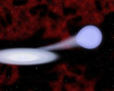 This artist's conception shows the suspected progenitor of a new kind of supernova called Type Iax. Material from a hot, blue helium star at right is funneling toward a carbon/oxygen white dwarf star at left, which is embedded in an accretion disk. In many cases the white dwarf survives the subsequent explosion.