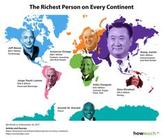The richest person on every continent.