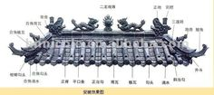 goods of every description are available glazed clay Chinese style roof tiles