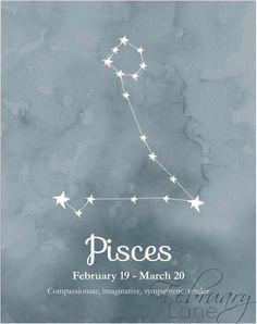 Astrology Posts : Photo
