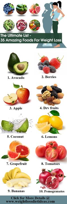 The Ultimate List – 35 Amazing Foods For Weight Loss #loseweight #diet #weightloss