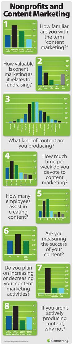 Nonprofits and content marketing #infografia #infographic #marketing