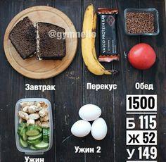 Рацион питания на день. 1500 ккал