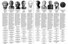 1.bp.blogspot.com _9kZG4EeS-YQ TAZiwws9LCI AAAAAAAAAgk QaPdtfggACU s1600 RESUMEN+esquematico+de+la+HISTORIA+DE+ROMA.jpg