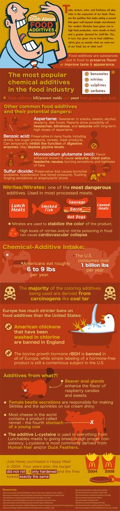 The Truth About Food Additives (Infographic)...yikes!