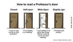 11/28/14 PHD comic: 'How to read a Professor's Door'