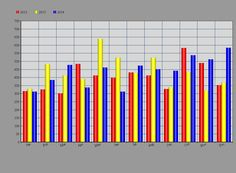 ✔ Monthly Results for December 2014 are updated!  Profit: +584 PIPs http://www.GOLD-Signals.net