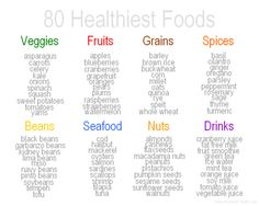 80 Healthy Foods.  Under drinks, don't forget water!