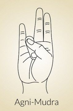 Healing mudras are very easy to perform on any time. Here are the 7 best hand yoga mudras for healing health with performance steps and transformation techniques. Health Benefits, Health Tips, Reiki, Yoga Kunst, Gyan Mudra, Hand Mudras, Burn Out, Salud Natural, Basic Yoga