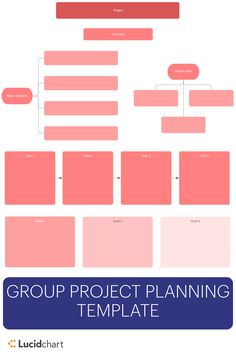 Take the stress out of group projects using a group project planning template to clearly communicate responsibilities, goals, and rules with members before starting the project. Project Planning Template, Education Templates, Visual Learning, Group Projects, Stressed Out, Student, Goals, Chart