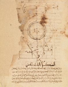 from The Book of Secrets by the Andalusian engineer Ibn Khalaf al-Muradi  The Book of Secrets is a manuscript dating back to the year 1000. It is a priceless manuscript, as it includes descriptions and drawings of more than thirty ingenious devices including mechanical apparatuses, water clocks, automatic calendars and war machines  http://www.leonardo3.net/leonardo/qma/index_eng.html