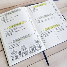 "277 Likes, 5 Comments - Kara (@oak.tree.journaling) on Instagram: ""Wrapping up another week in the bullet journal. Bullet journaling motivates me get things…"""