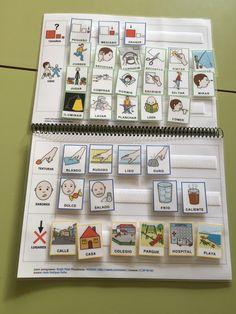 Cuaderno de materiales para trabajar las descripciones -Orientacion Andujar
