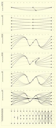 simple complex diagram 2.jpg