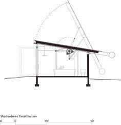 Shadowboxx / Olson Kundig Architects - worlds most amazing bathroom and showering experience