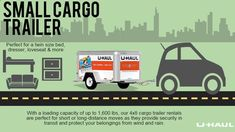 The 4x8 cargo trailer is lightweight and easy to tow behind any vehicle, it is our smallest enclosed cargo trailer rental. With a loading capacity of up to 1,600 lbs, they are perfect for short or long-distance moves as they provide security in transit and protect your belongings from wind and rain | Trailers and Towing