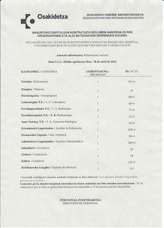 Orden de llamada de lista de contratación del H.Basurto.