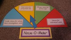 Noise-o-meter ready for my new classroom 5th Grade Classroom, Classroom Behavior, Classroom Displays, School Classroom, Classroom Decor, Behaviour Management, Classroom Management, Noise O Meter, Partner Talk