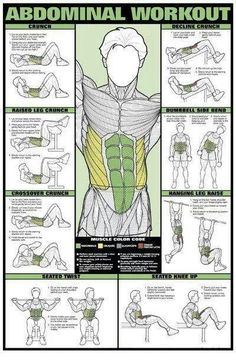 Abs workout de - #exercise for #men