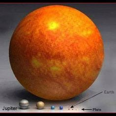Our Solar System. http://www.kiroastro.com/writings/perspective