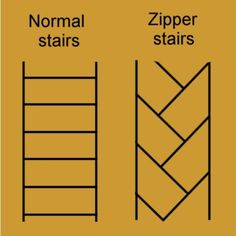 ZIPPER STAIRS (10).jpg