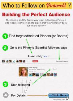 who to follow-on-pinterst, via smartpinner.com