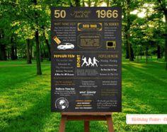 50thbirthday decoration, 1966 Chalkboard Poster, 50thbirthday party…