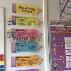 I just started to use this in my classroom. Students move their clothespin to the stage of writing they're currently working on. Allows students to track their progress and lets me see where everyone is!