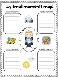 My small moment map: teaching personal narratives through small moments! There are also informative and opinion units included in this Common Core Writing Bundle for grade! Writing Lessons, Writing Activities, Writing Ideas, Start Writing, Phonics Lessons, Writing Process, Writing Strategies, Classroom Activities, Classroom Decor