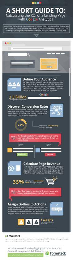 #Infographic: A Shor
