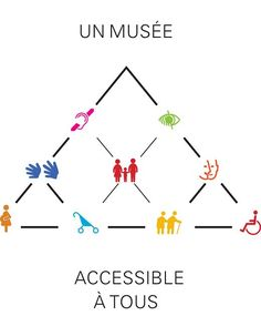 """Musée du Louvre's Verified account  @MuseeLouvre: 10h10 hours ago ( Sunday, April 29, 2018:  """"The Louvre makes the accessibility of people with disabilities a priority. We aim to ensure all visitors can access the museum safely and comfortably.   Click here for more information  https://www.louvre.fr/en/accessibility #DifferenceMW #MuseumWeek""""   https://twitter.com/MuseeLouvre/status/990508496599814144"""