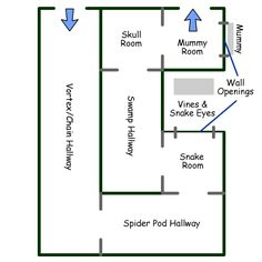 Garage haunt layout from on Halloween Forum. Would like to do something like this someday Halloween Garage, Halloween Maze, Casa Halloween, Halloween Forum, Scary Halloween Decorations, Halloween Carnival, Halloween Birthday, Halloween Projects, Halloween Witches