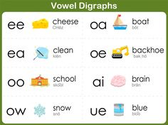 Vowel digraphs for teaching your child phonics, which will help improve their reading and spelling techniques. Includes the sounds ee, ea, oo, ow, oa, oe, ai, ue, with child-friendly vocabulary, and pronunciation guides. #phonics, #vowels