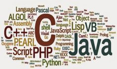 List of Top 10 Most popular Programming Languages of 2015