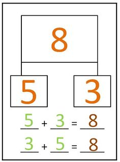 I& got math on the mind these days! Common Core for my firsties. I& dreaming of number bonds now, you too? First Grade Classroom, First Grade Math, Math Classroom, Kindergarten Math, Math 2, Classroom Ideas, Teaching Numbers, Math Numbers, Teaching Math