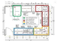 Trendy Kitchen Ideas Layout House On Wheels 68 Ideas Kitchen Layout Plans, Kitchen Floor Plans, Floor Plan Layout, Kitchen On A Budget, Home Decor Kitchen, Kitchen And Bath, Kitchen Ideas, Restaurant Kitchen Design, Bakery Kitchen