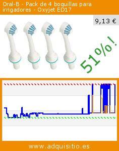 Oral-B - Pack de 4 boquillas para irrigadores - Oxyjet ED17 (Salud y Belleza). Baja 51%! Precio actual 9,13 €, el precio anterior fue de 18,70 €. http://www.adquisitio.es/braun/oral-b-pack-4-boquillas