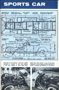 Maps, graphics and charts from the past Old Sports Cars, Car Food, Kids Cars, Pedal Cars, Small Cars, Go Kart, Car Parts, Custom Cars, Concept Cars