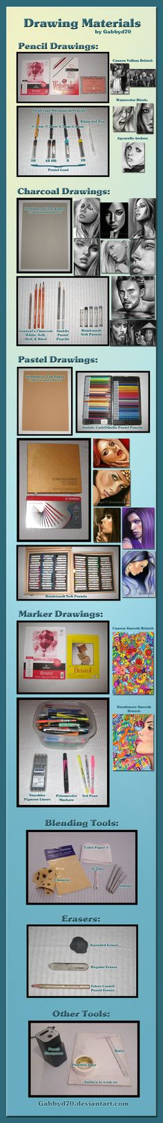 Drawing Materials like paper, pencils, pastels, charcoal, markers, and erasers. -- Drawing tools, inspiration, tutorial, anime/manga, realistic