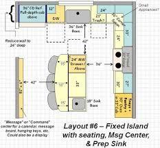 12 X 20 Kitchen Layout Kitchen Interior, Kitchen Design, Kitchen Decor, Kitchen Ideas, Smart Kitchen, Kitchen On A Budget, Kitchen Layouts With Island, Kitchen Island, Prep Sink