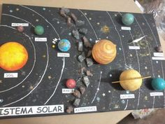 Risultati immagini per trabajos de primaria del sistema solar Solar System Science Project, Solar System Projects For Kids, Solar System Crafts, Science Projects For Kids, Space Projects, Solar Projects, Space Crafts, Science For Kids, School Projects