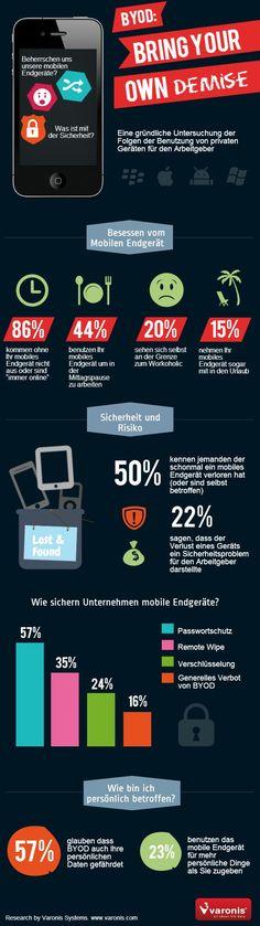 86 Prozent der Mitarbeiter sind süchtig nach mobilen Geräten