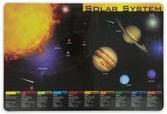 Painless Learning Solar System Placemat Painless Learning http://www.amazon.com/dp/B000H6DO9G/ref=cm_sw_r_pi_dp_mJCYub18DNW75
