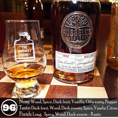 Russells Reserve 1998 Review