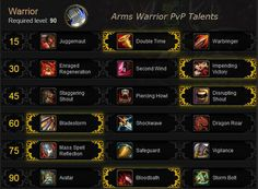Arms Warrior PvP Talents for patch 5.4 -- http://gotwarcraft.com/arms-warrior-pvp-guide/ -- #worldofwarcraft #pvp #armswarrior
