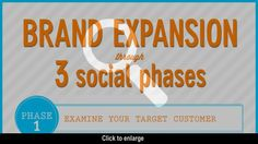 Infographic: 3 Social Phases of Brand Expansion [INFOGRAPHIC]