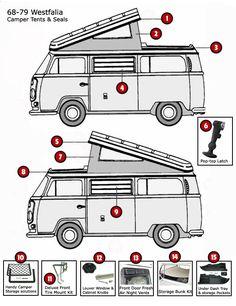 Kombi Food Truck, Kombi Camper, Kombi Home, Volkswagen Westfalia, Volkswagen Type 3, Volkswagen Golf, Classic Campers, Vw Crafter, Combi Vw