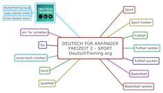 Deutsch für Anfänger Sport